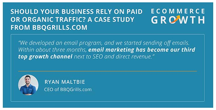 Email Marketing is a top growth channel for BBQGrills.com
